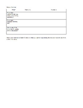Socratic Seminar Sheet for Students