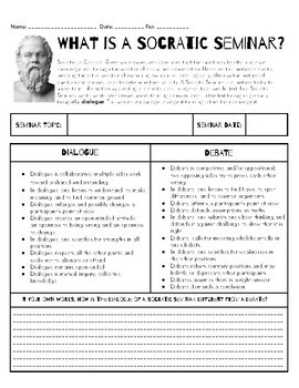 Socratic Seminar Student Packet, Intro Sheet, and Quiz