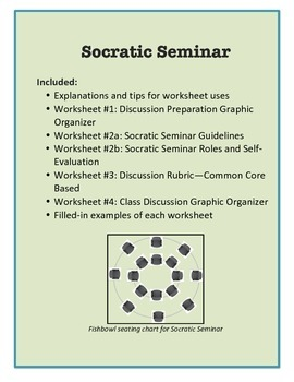 Socratic Seminar Student Prep and Evaluation Bundle