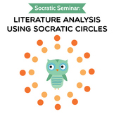 Socratic Seminar Lesson Plan (9-12): Literature Analysis Using Socratic Circles