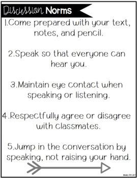 Socratic Seminars: Perfect for All Texts