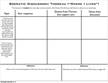 "Socratic seminar - Thoreau's ""Where I Lived and What I Lived For"""