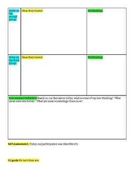 Socratic seminar preparation form
