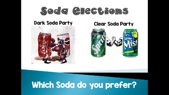 Soda Election (Voting Activity) PowerPoint Presentation