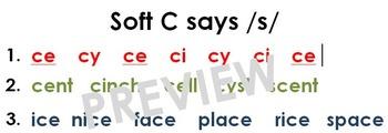 Soft C - Chart 3