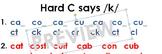 Hard C - Chart 1