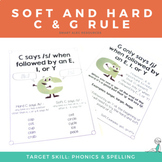 Soft and Hard C and G Rule Introduction