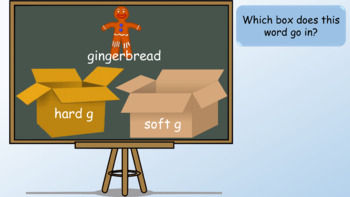 Soft G : PowerPoint Lesson