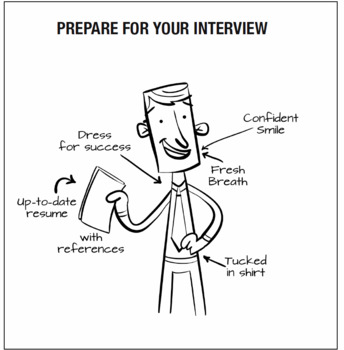 interview skills for teens