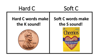 Soft and Hard C and G word sorts, Phonics Sorts, Blending