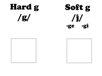 Soft and Hard G Sort