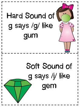 Soft and Hard Sound of 'g' Word and Picture Sort