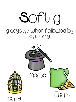 Soft g Poster
