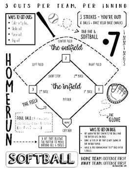 Softball Visual Study Guide