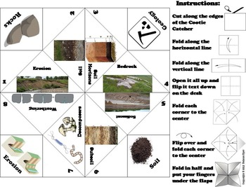 Soil Activity (Erosion and Weathering/ Geology Unit)
