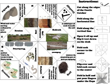 Properties of Soil Activity (Erosion and Weathering/ Geology Unit)