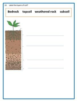 Soil ASSESSMENT- 3rd Science