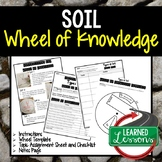 Soil Activity, Wheel of Knowledge Interactive Notebook