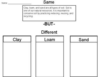 Soil But Chart