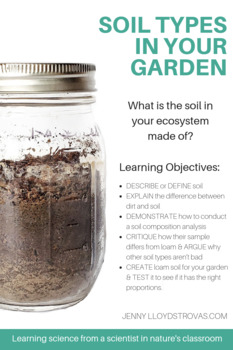 Soil Composition Analysis - What type of soil do you have?