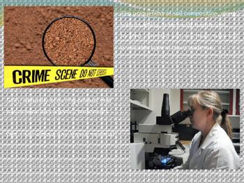 Soil Examination