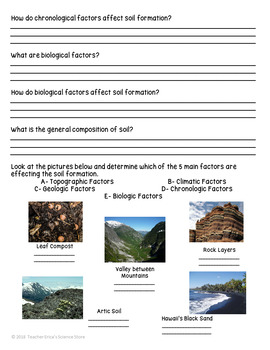 Soil Formation Web-Quest Reading Activity