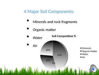 Soil Forming Factors