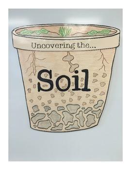 Soil Journals