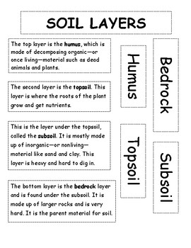 Soil layers flipbook diagram labels by sabrina mink tpt for Soil layers worksheet