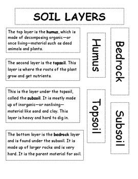 Soil Layers Flipbook / Diagram Labels