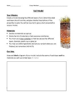 Soil Model Project