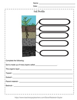 Soil, Mountains, Topography, Volcanoes & Earthquakes: Earth Science-Geology