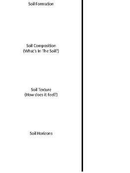 Soil Note Foldable!