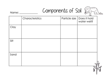 Soil activities worksheets printables by glitter in for Four main components of soil