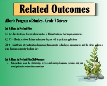Soil Practices that Improve or Degrade Soil