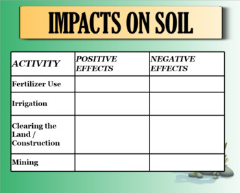 Soil Practices that Improve or Degrade Soil