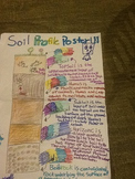 Soil Profile (Horizon) Poster activity with grading rubric