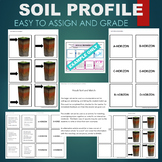 Soil Profile (O, A, B, C, E and R Horizons) Sort and Match Activity