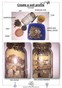 Soil Profile Teaching Resouce