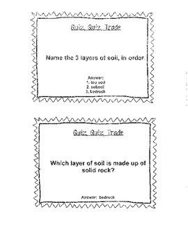 Soil Quiz, Quiz, Trade