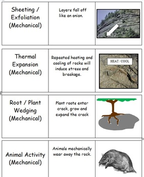 Soil Science, Erosion, Particles, Weathering Flash Cards
