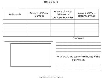 Free soil lab by the science penguin teachers pay teachers for Soil 4 teachers