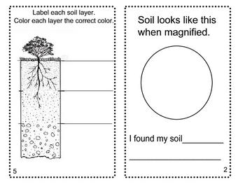 Soil Study Book