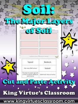 Soil: The Major Layers of Soil Cut and Paste Activity - Topsoil Subsoil Bedrock
