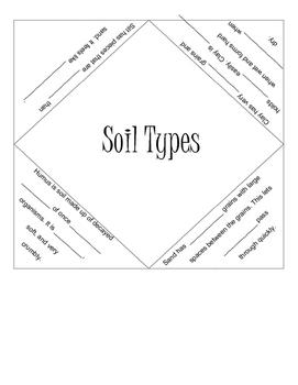 Soil Types Foldable