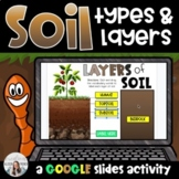Soil: Types of Soil, Layers of Soil, and Properties of Soi