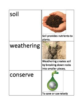 Soil Unit- modified