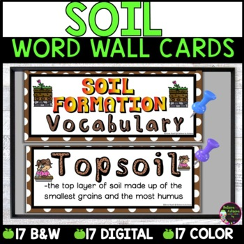 Soil Vocabulary Cards
