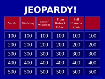 Soil and Erosion - Jeopardy Review Game