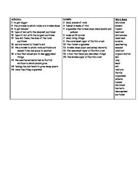 Soil and Soil Properties Crossword